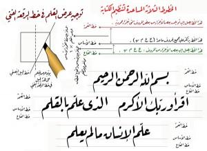 kaidah-khat-riq'ah